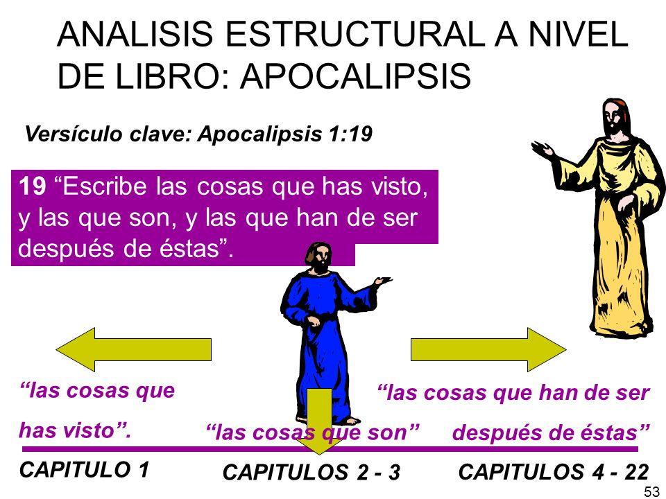 ANALISIS ESTRUCTURAL A NIVEL DE LIBRO: APOCALIPSIS