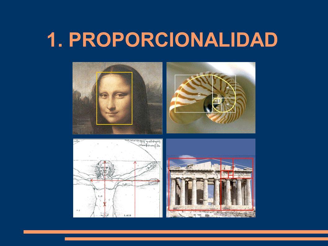 1. PROPORCIONALIDAD