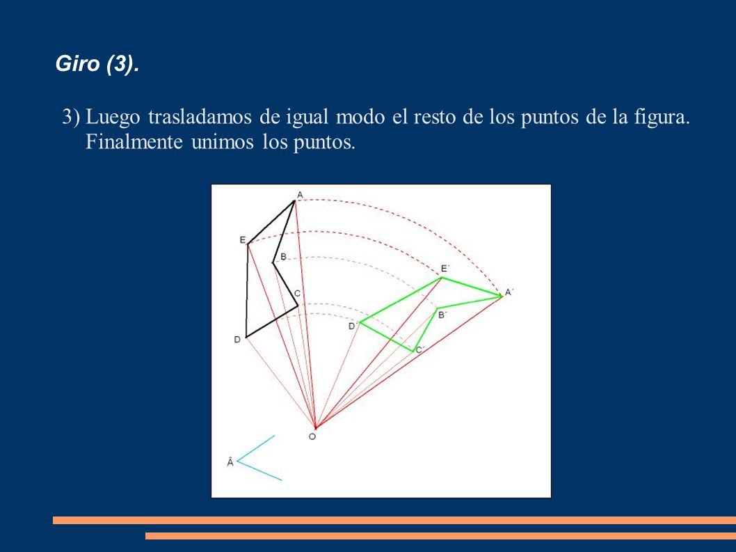 Giro (3). Luego trasladamos de igual modo el resto de los puntos de la figura.