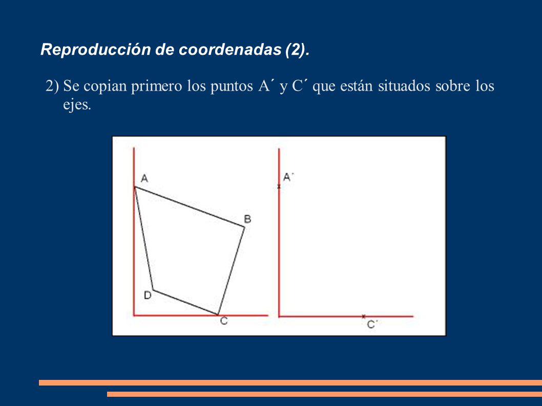 Reproducción de coordenadas (2).