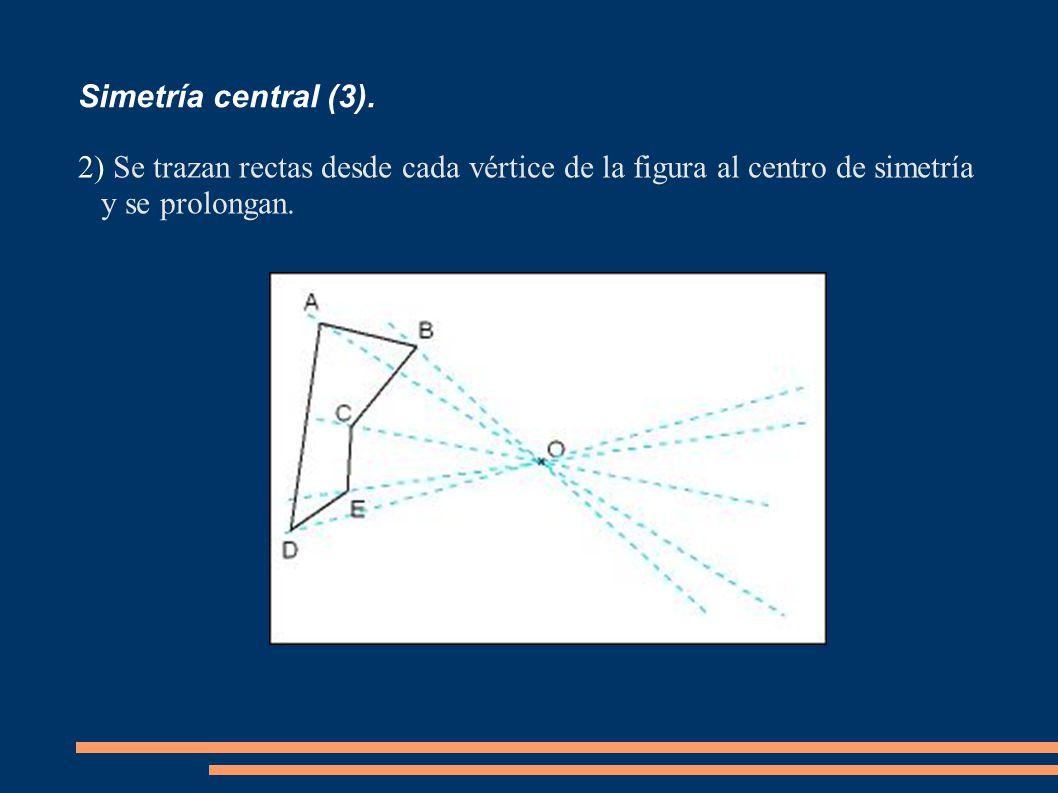 Simetría central (3).