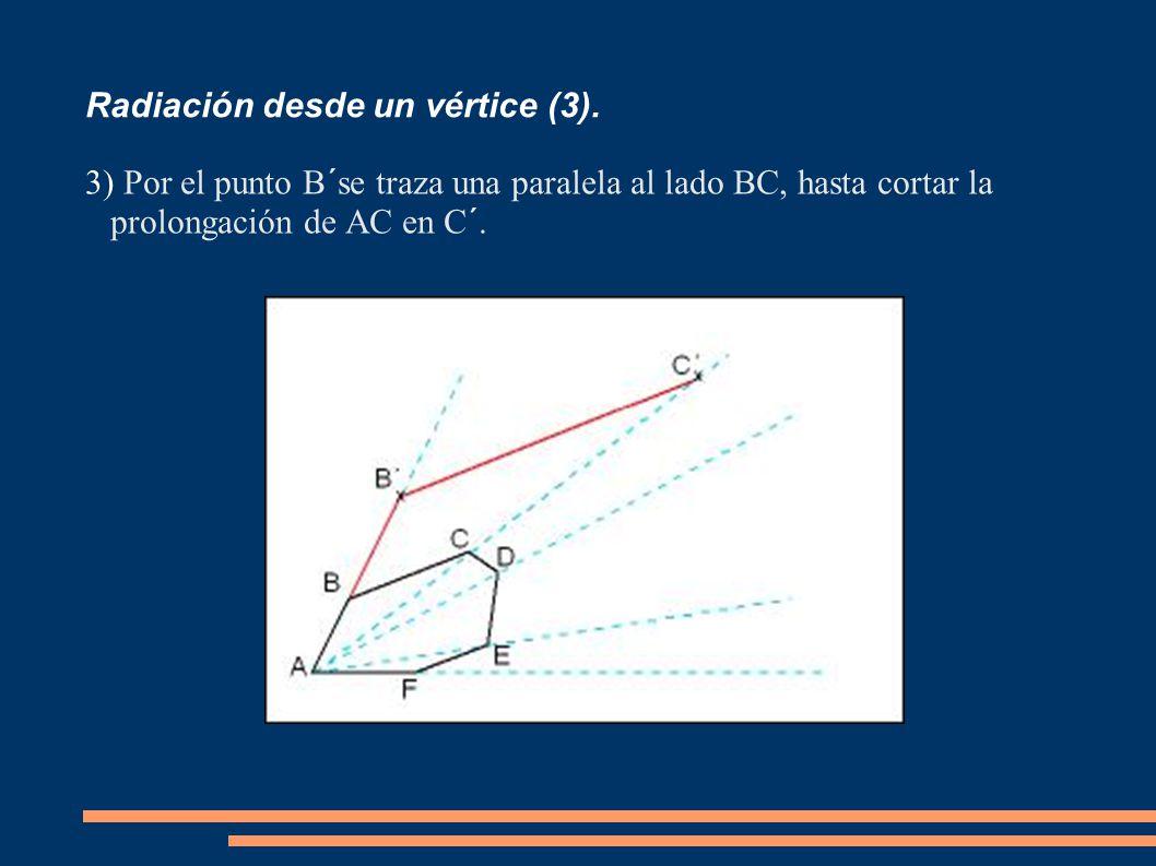 Radiación desde un vértice (3).
