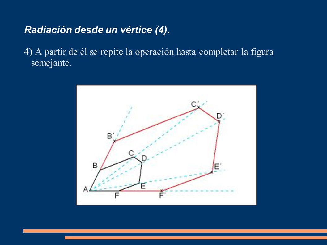 Radiación desde un vértice (4).