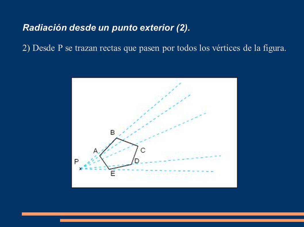 Radiación desde un punto exterior (2).
