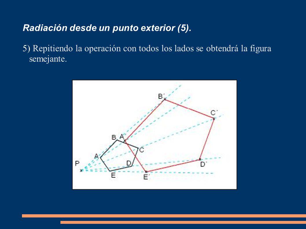 Radiación desde un punto exterior (5).