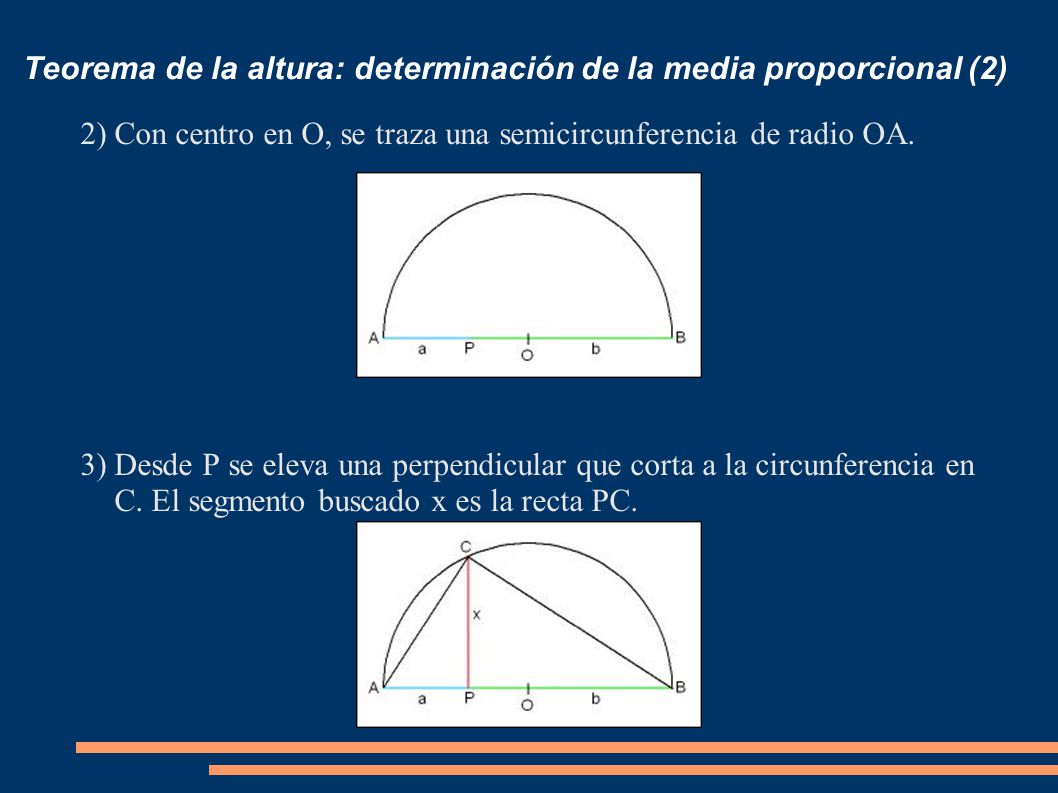 Teorema de la altura: determinación de la media proporcional (2)