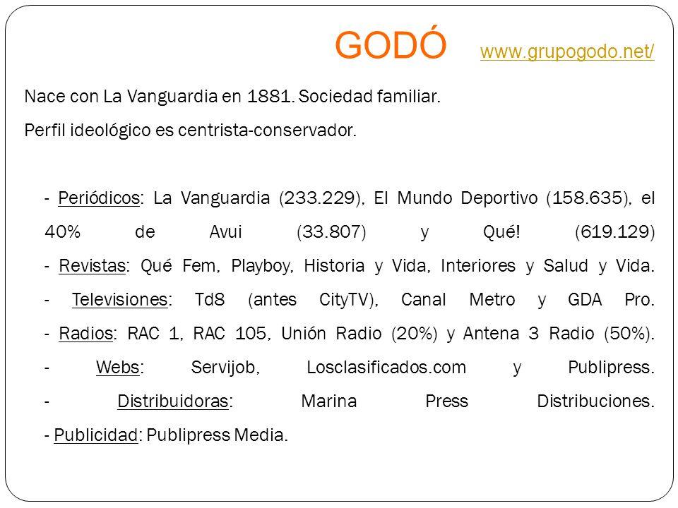 GODÓ www.grupogodo.net/