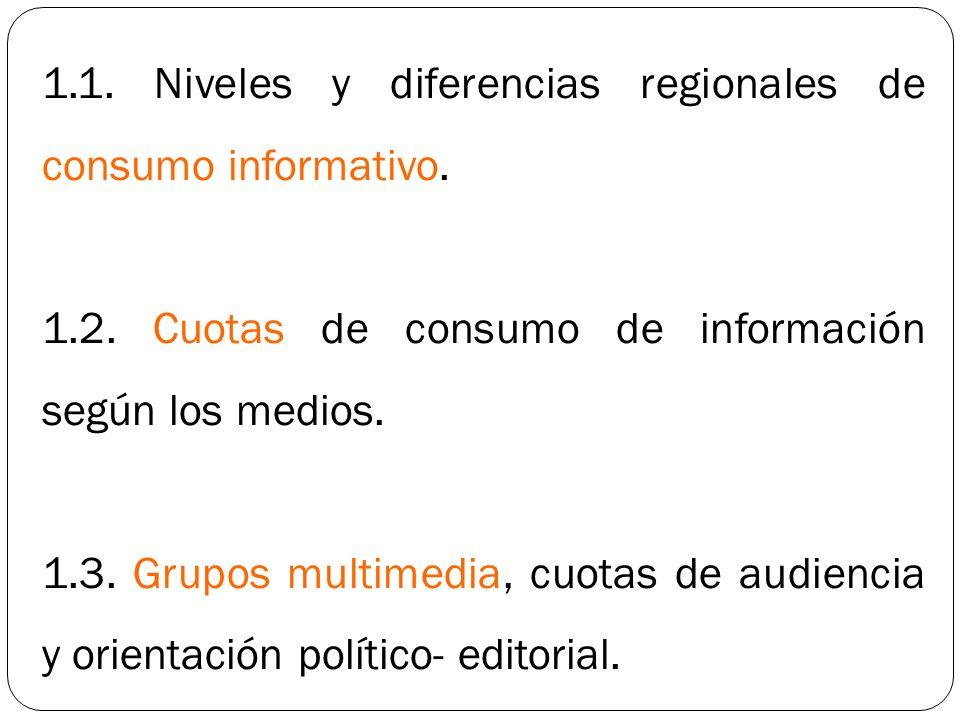 1.1. Niveles y diferencias regionales de consumo informativo.