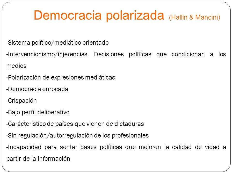 Democracia polarizada (Hallin & Mancini)