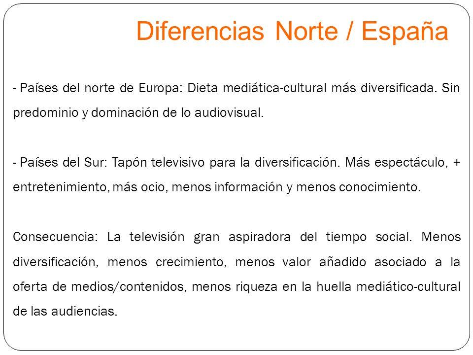 Diferencias Norte / España