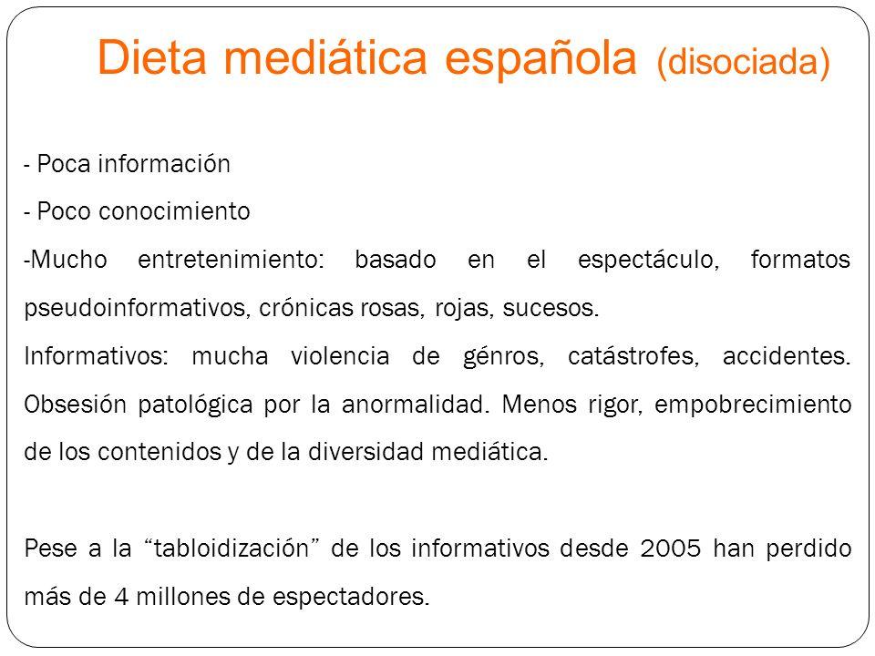 Dieta mediática española (disociada)