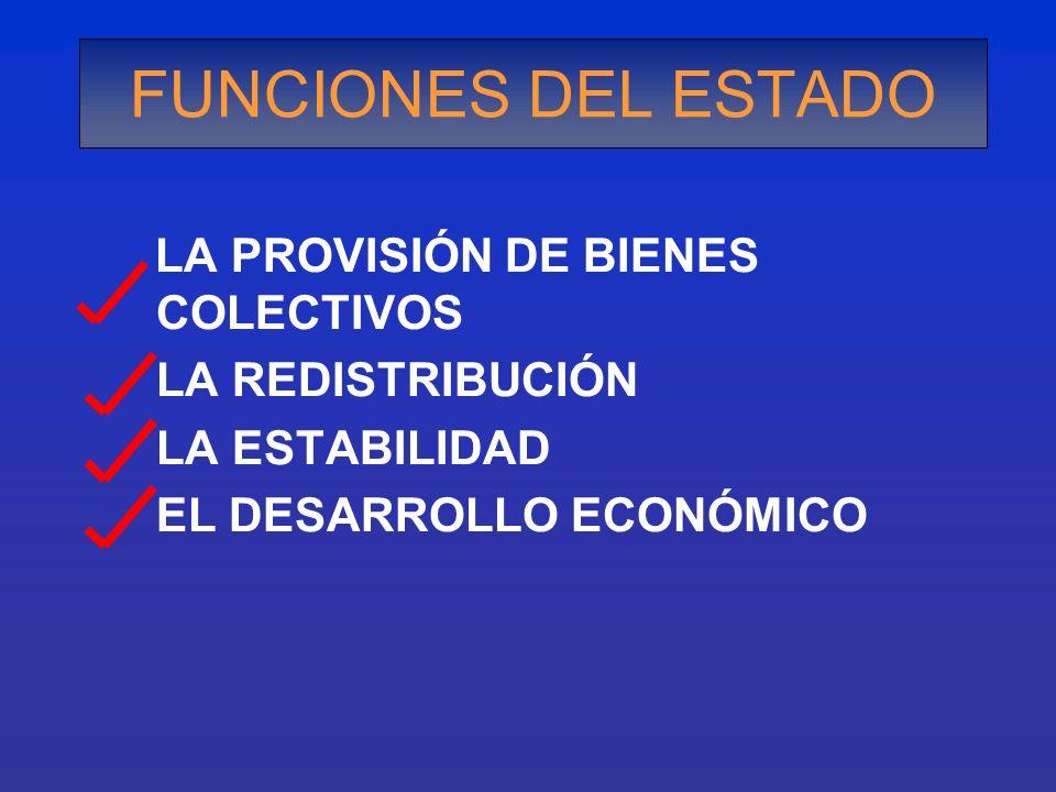 FUNCIONES DEL ESTADO LA PROVISIÓN DE BIENES COLECTIVOS