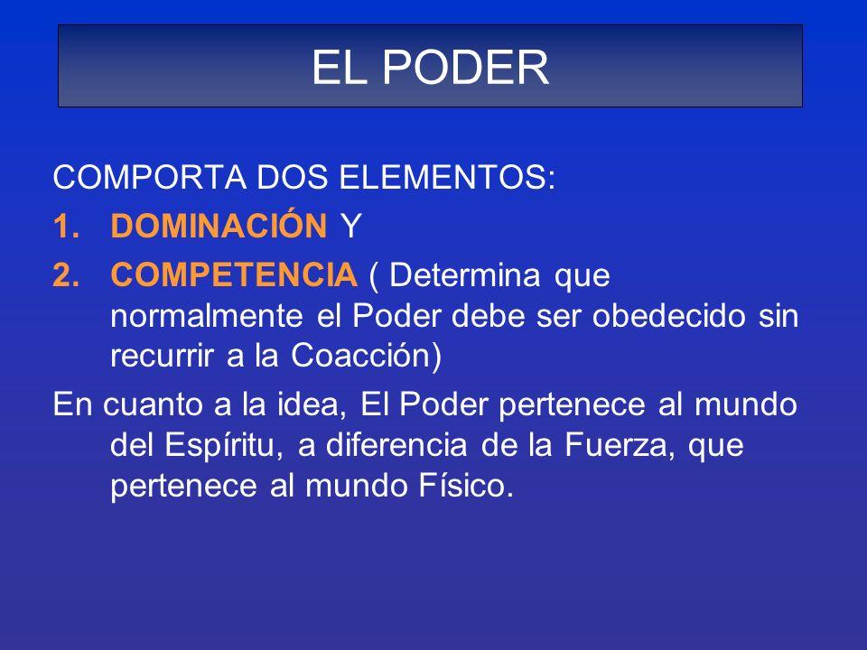 EL PODER COMPORTA DOS ELEMENTOS: DOMINACIÓN Y