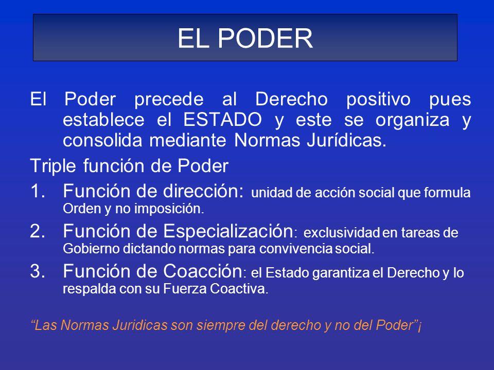 EL PODER El Poder precede al Derecho positivo pues establece el ESTADO y este se organiza y consolida mediante Normas Jurídicas.