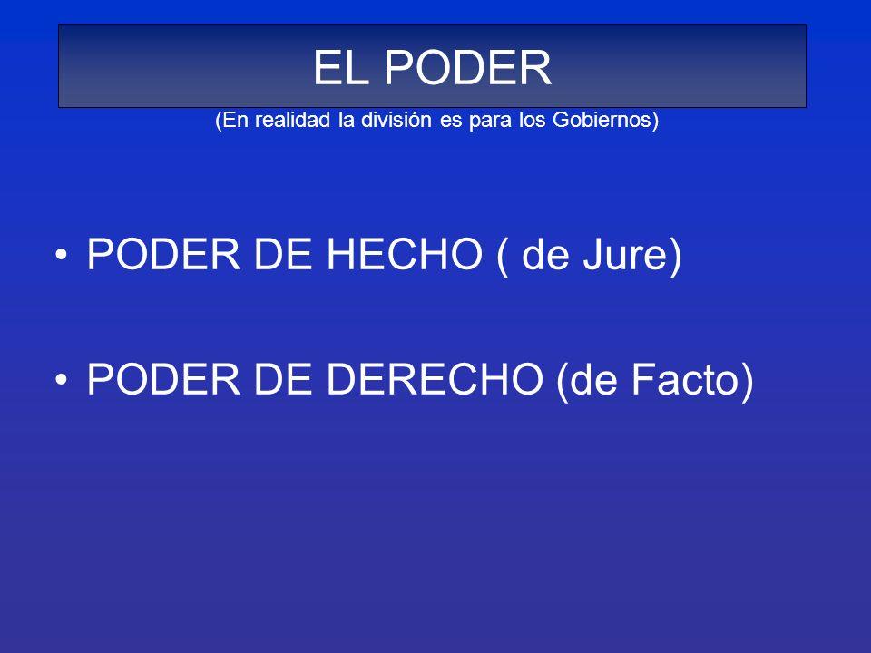 EL PODER PODER DE HECHO ( de Jure) PODER DE DERECHO (de Facto)