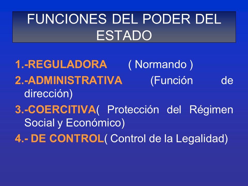 FUNCIONES DEL PODER DEL ESTADO