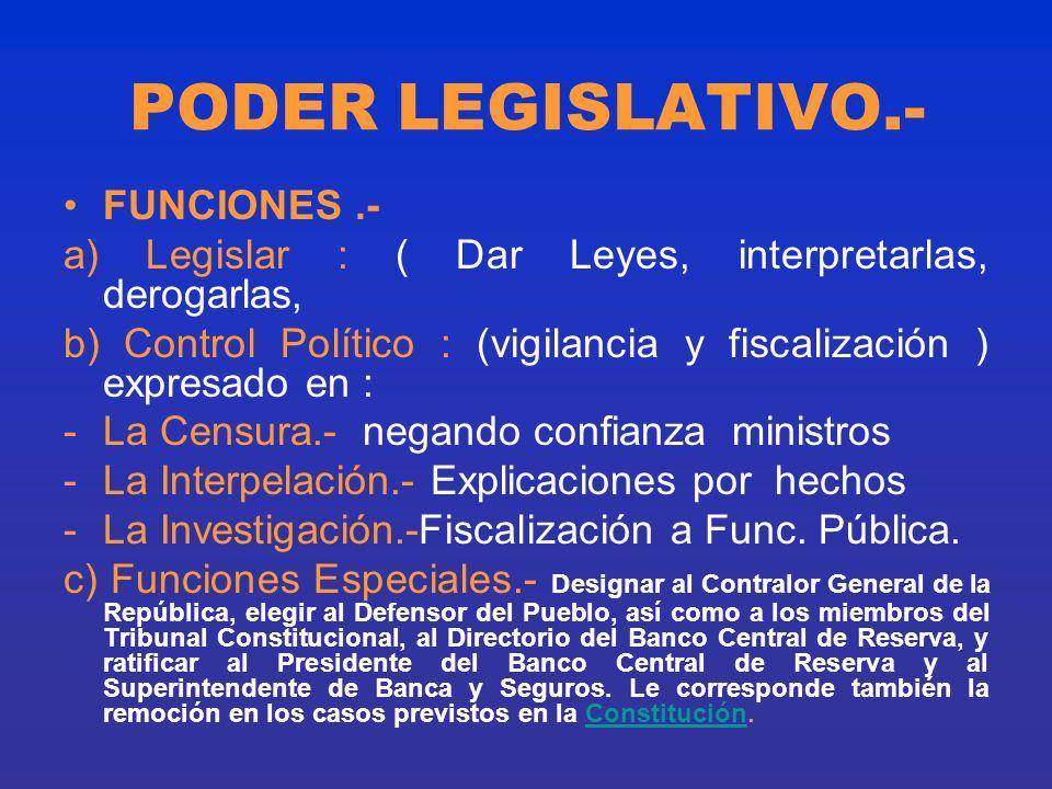 PODER LEGISLATIVO.- FUNCIONES .-