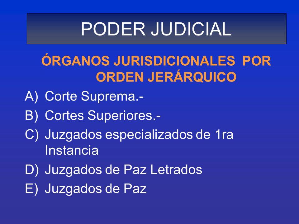 ÓRGANOS JURISDICIONALES POR ORDEN JERÁRQUICO