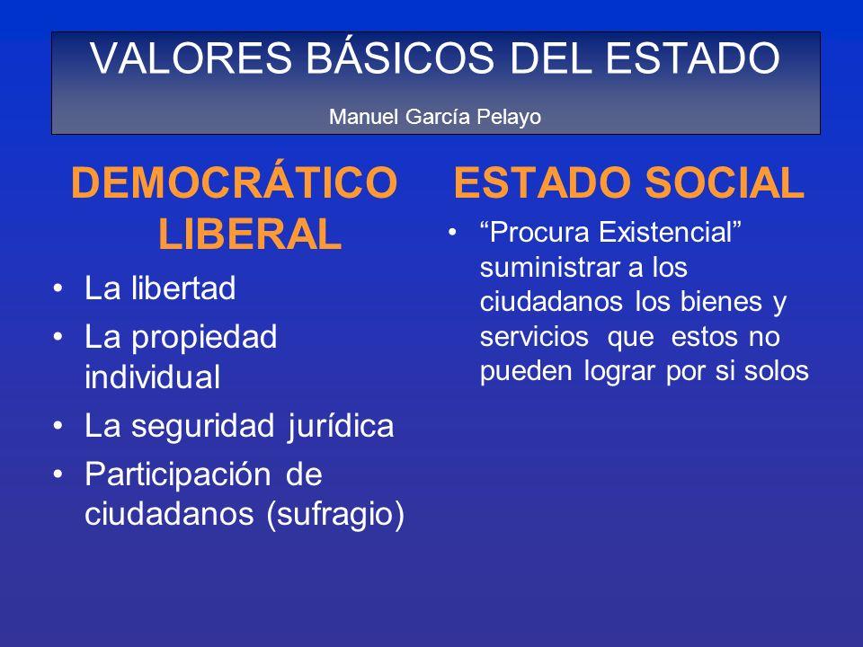 VALORES BÁSICOS DEL ESTADO Manuel García Pelayo