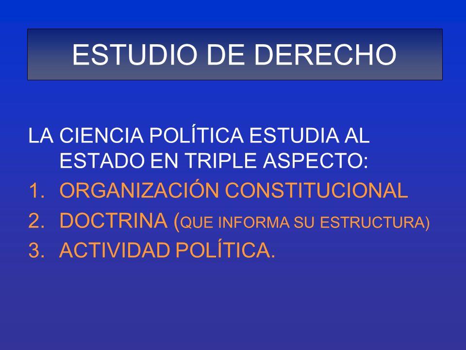 ESTUDIO DE DERECHO LA CIENCIA POLÍTICA ESTUDIA AL ESTADO EN TRIPLE ASPECTO: ORGANIZACIÓN CONSTITUCIONAL.