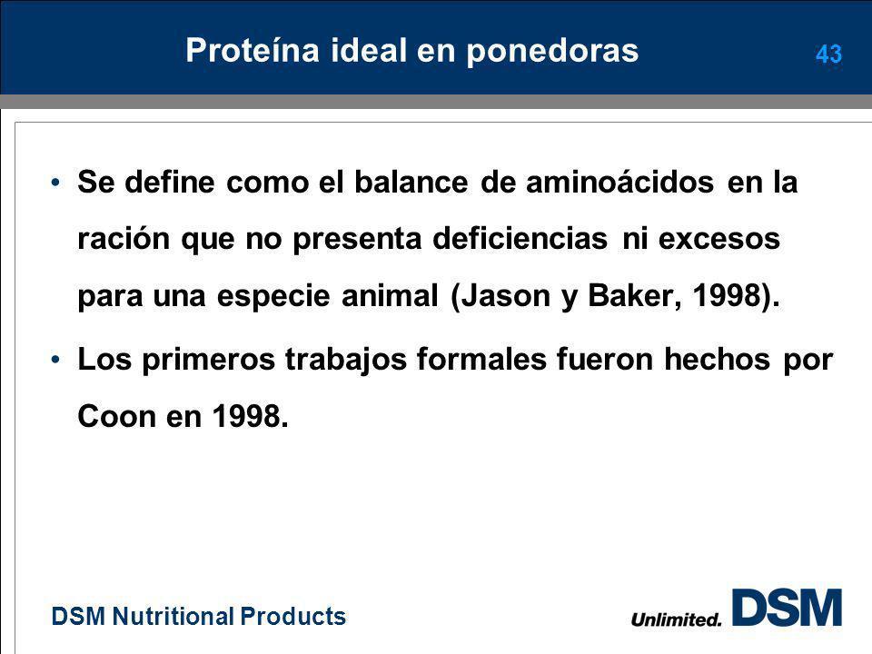 Proteína ideal en ponedoras