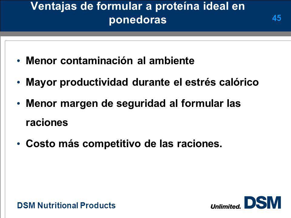 Ventajas de formular a proteína ideal en ponedoras