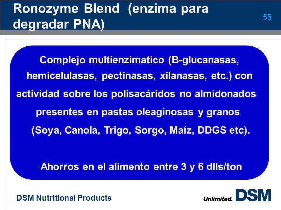 Ronozyme Blend (enzima para degradar PNA)