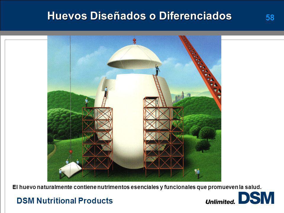 Huevos Diseñados o Diferenciados