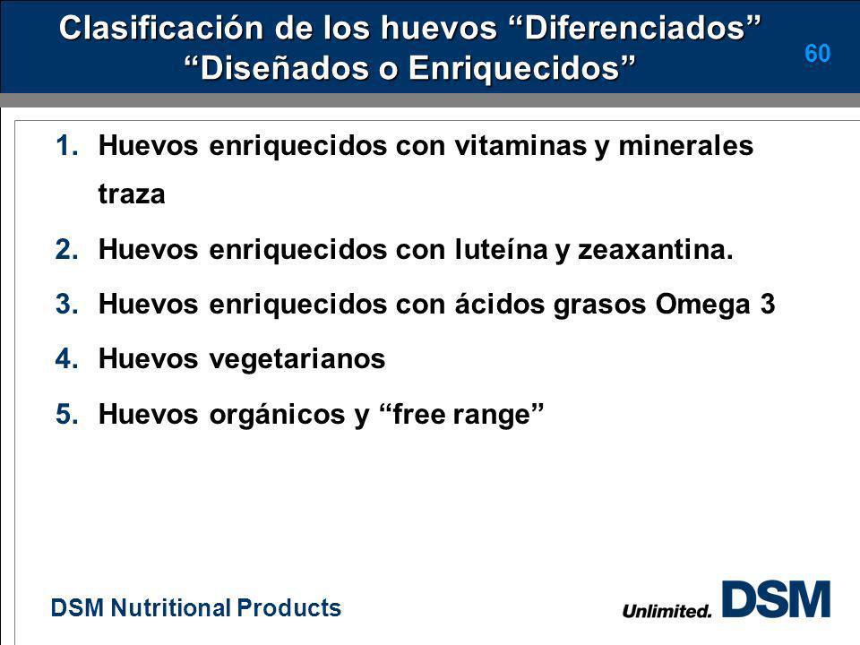 Clasificación de los huevos Diferenciados Diseñados o Enriquecidos