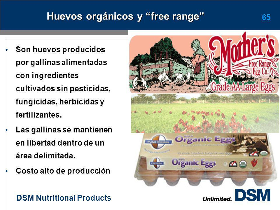 Huevos orgánicos y free range