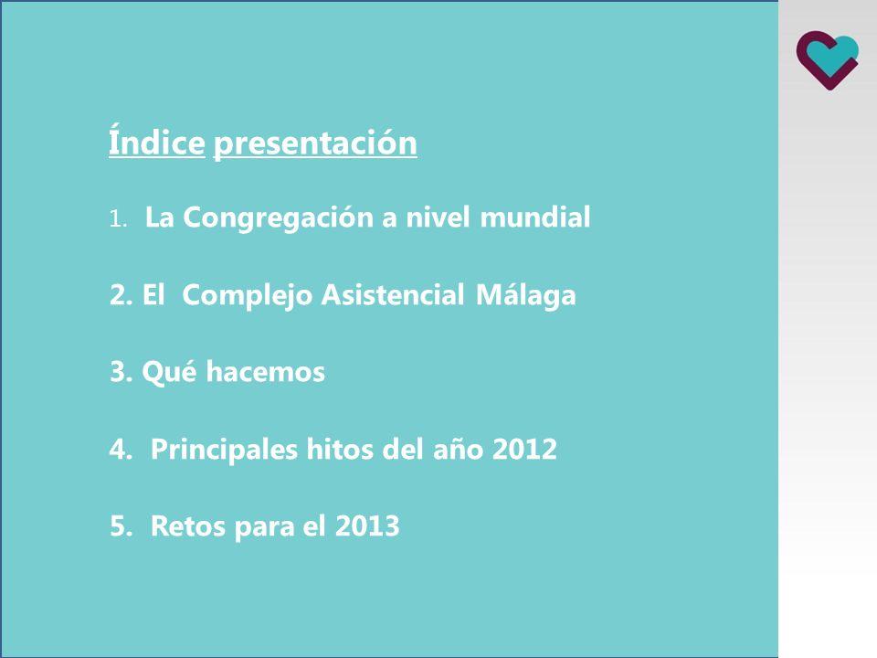 Índice presentación 2. El Complejo Asistencial Málaga Qué hacemos