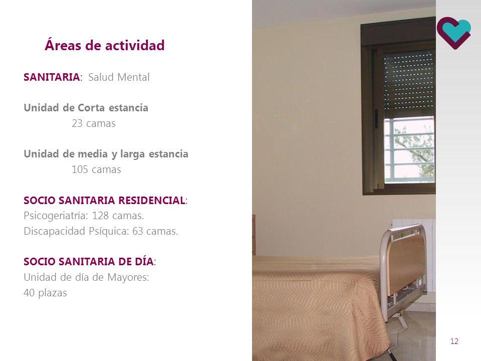 Áreas de actividad SANITARIA: Salud Mental Unidad de Corta estancia