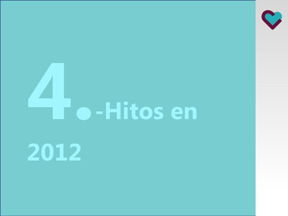4.-Hitos en 2012