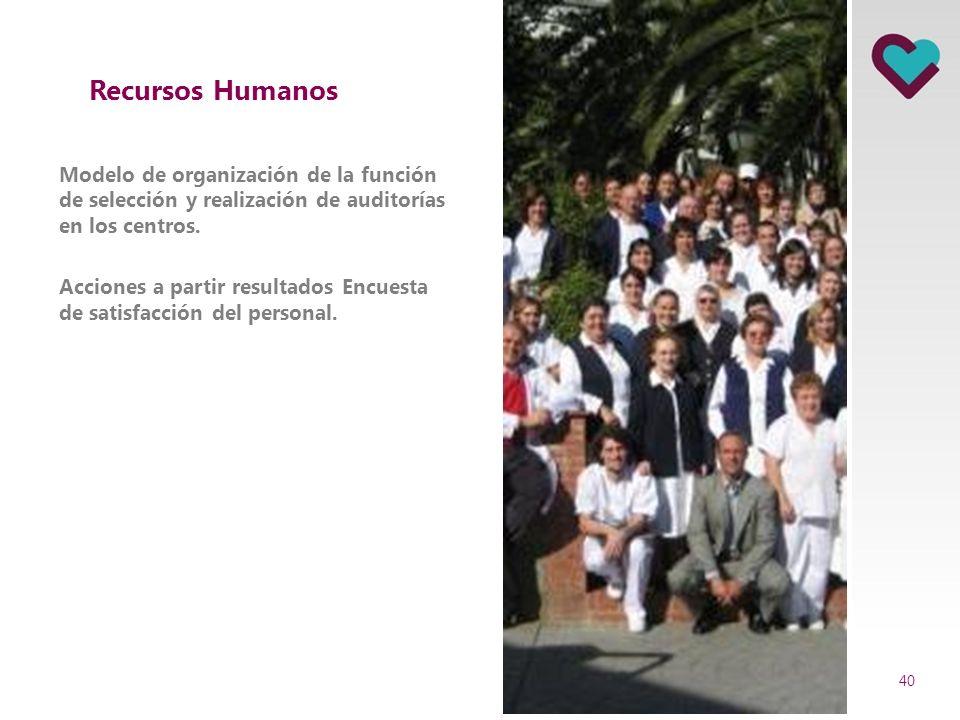 Recursos Humanos Modelo de organización de la función de selección y realización de auditorías en los centros.