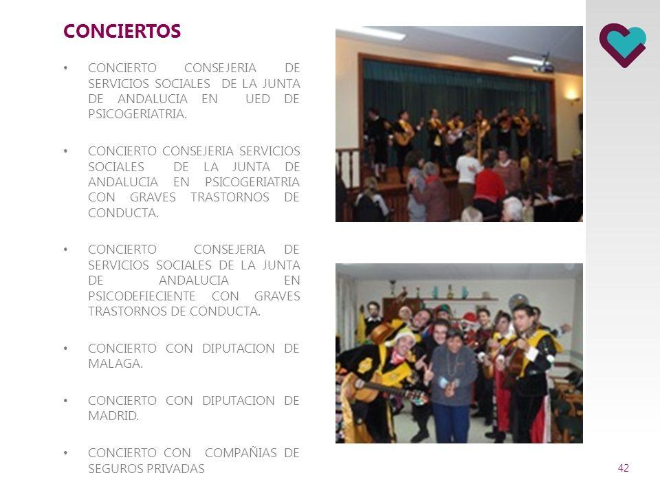 CONCIERTOS CONCIERTO CONSEJERIA DE SERVICIOS SOCIALES DE LA JUNTA DE ANDALUCIA EN UED DE PSICOGERIATRIA.
