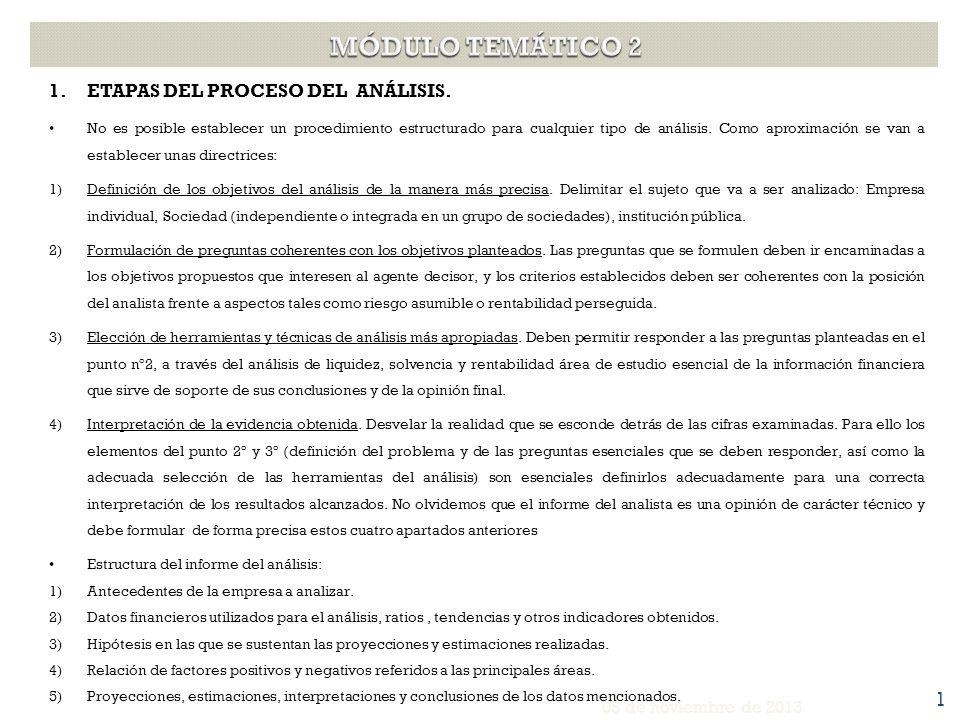 MÓDULO TEMÁTICO 2 ETAPAS DEL PROCESO DEL ANÁLISIS. 23 de marzo de 2017