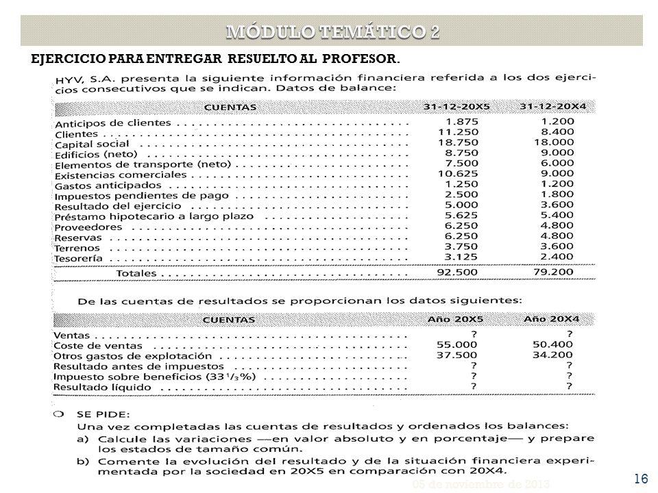 MÓDULO TEMÁTICO 2 EJERCICIO PARA ENTREGAR RESUELTO AL PROFESOR.