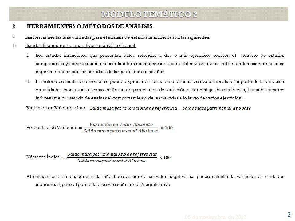 MÓDULO TEMÁTICO 2 HERRAMIENTAS O MÉTODOS DE ANÁLISIS.