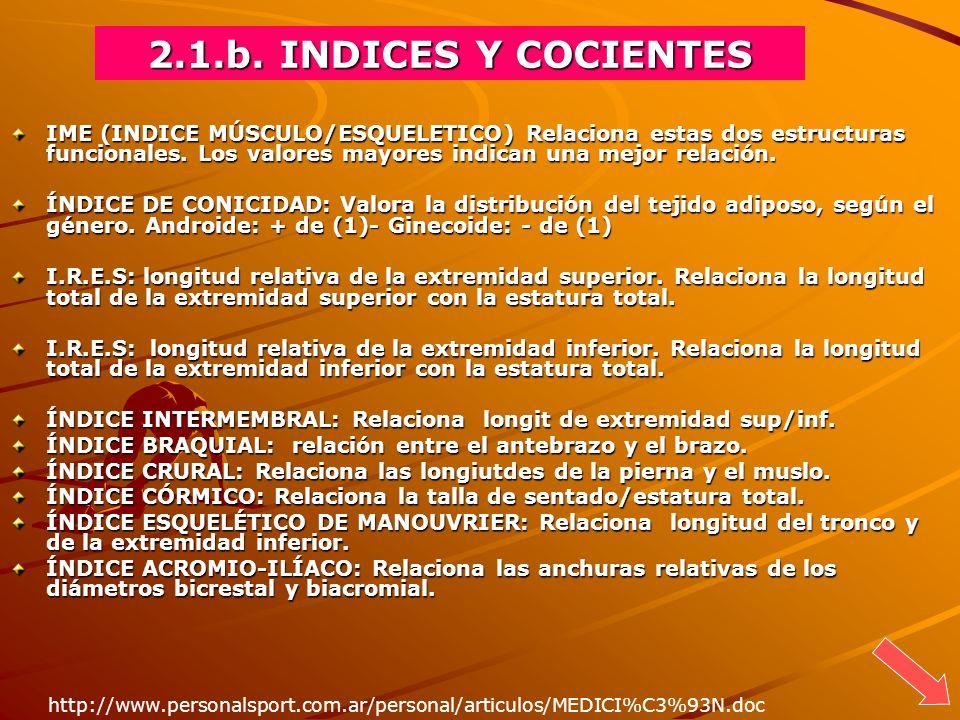 2.1.b. INDICES Y COCIENTES