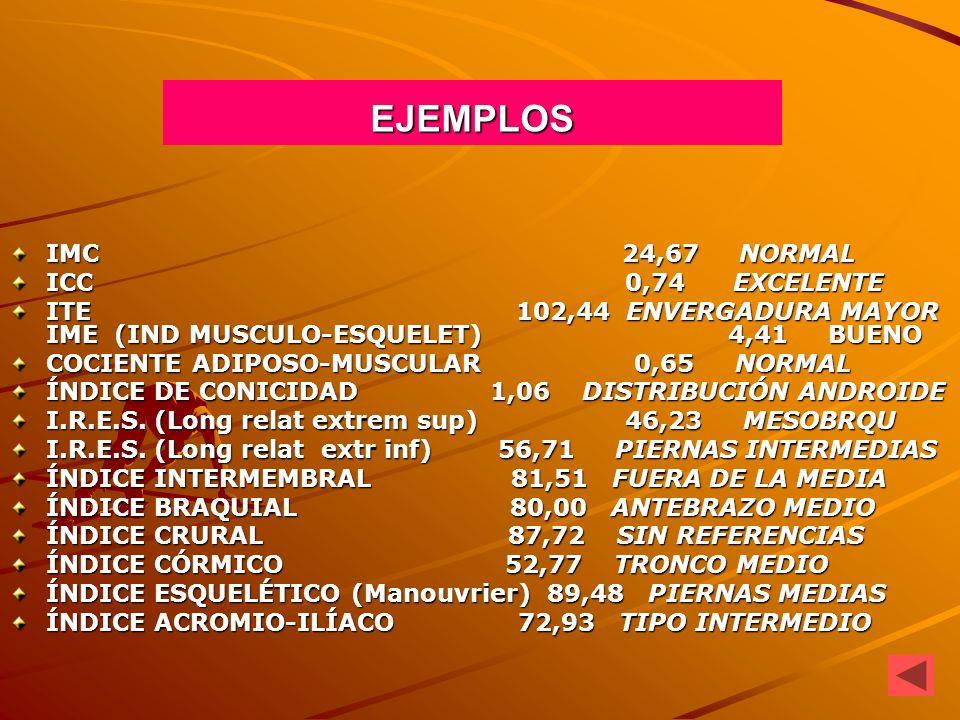 EJEMPLOS IMC 24,67 NORMAL ICC 0,74 EXCELENTE