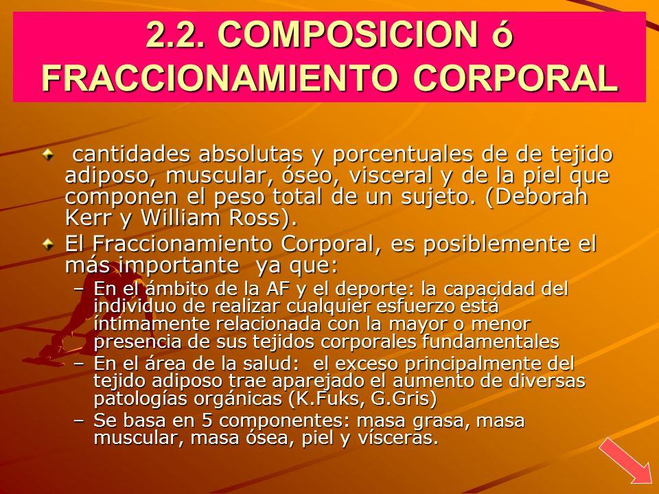 2.2. COMPOSICION ó FRACCIONAMIENTO CORPORAL