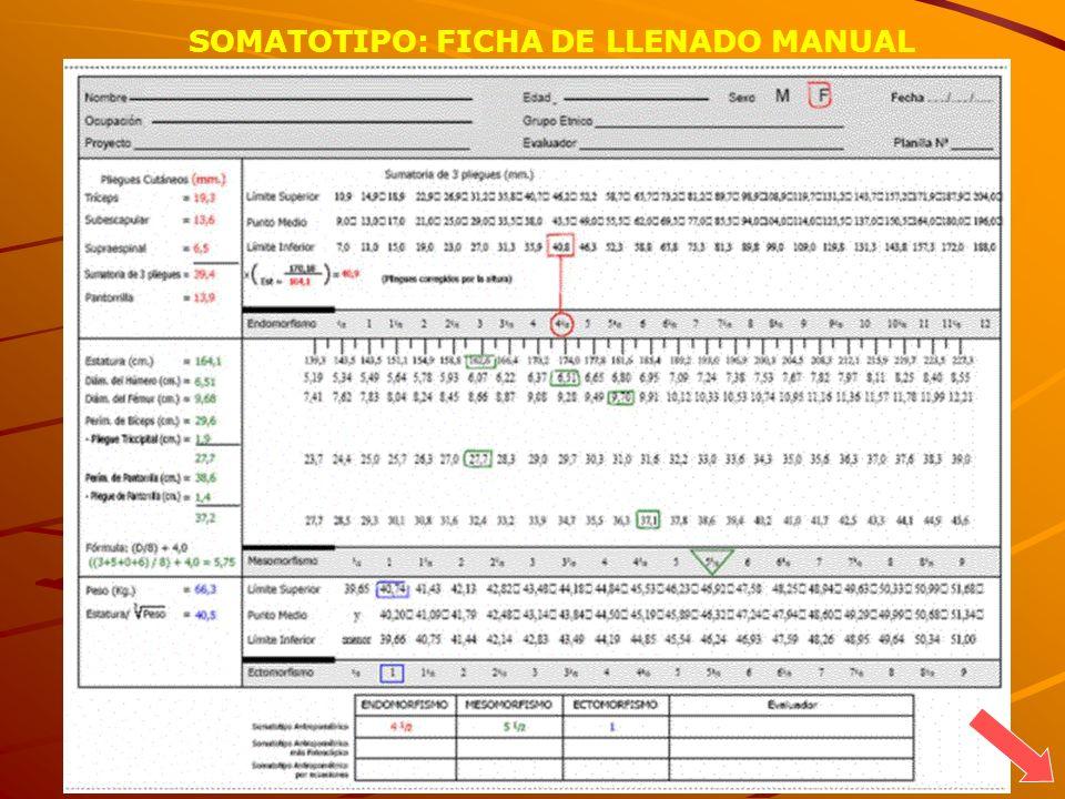 SOMATOTIPO: FICHA DE LLENADO MANUAL