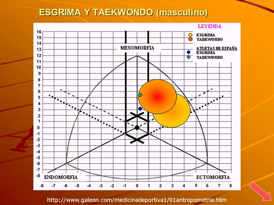 ESGRIMA Y TAEKWONDO (masculino)