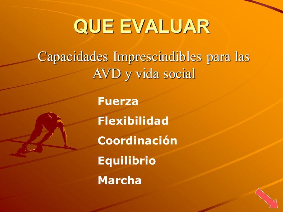 Capacidades Imprescindibles para las AVD y vida social