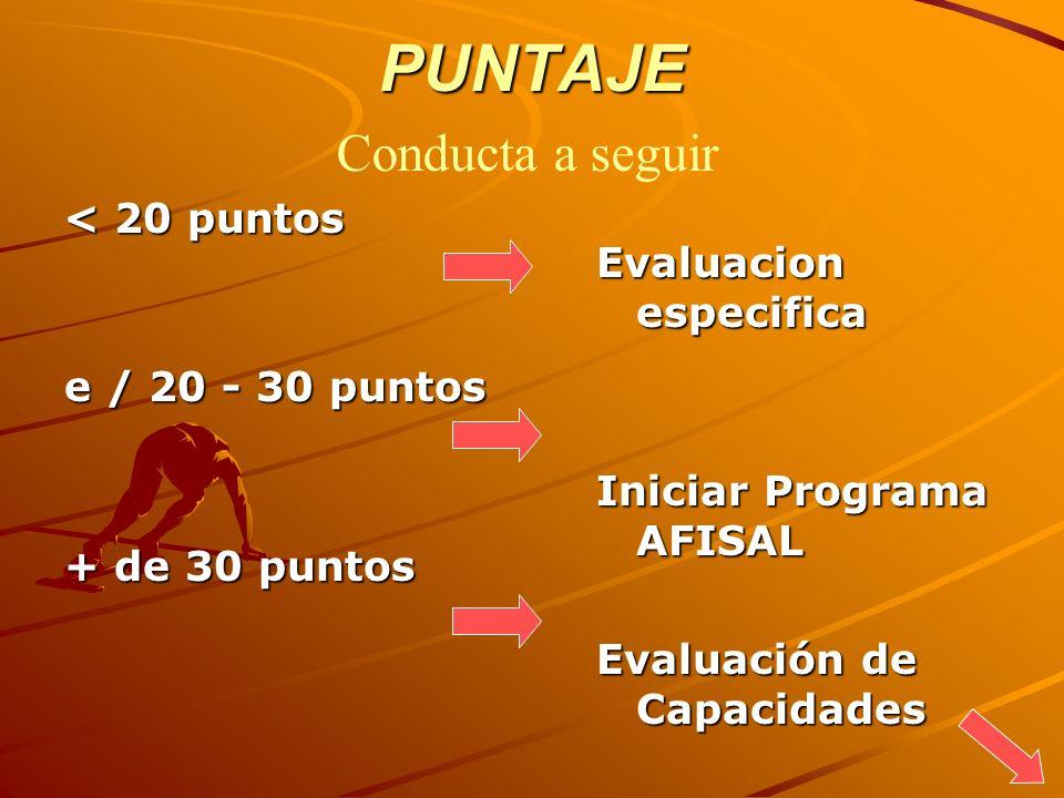 PUNTAJE Conducta a seguir < 20 puntos Evaluacion especifica