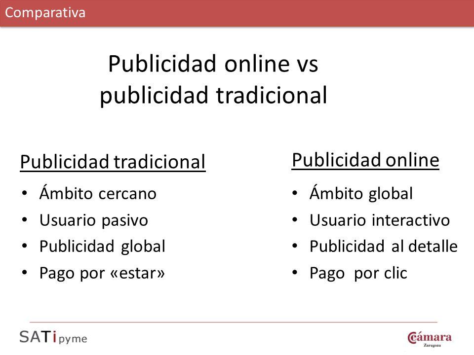 Publicidad online vs publicidad tradicional