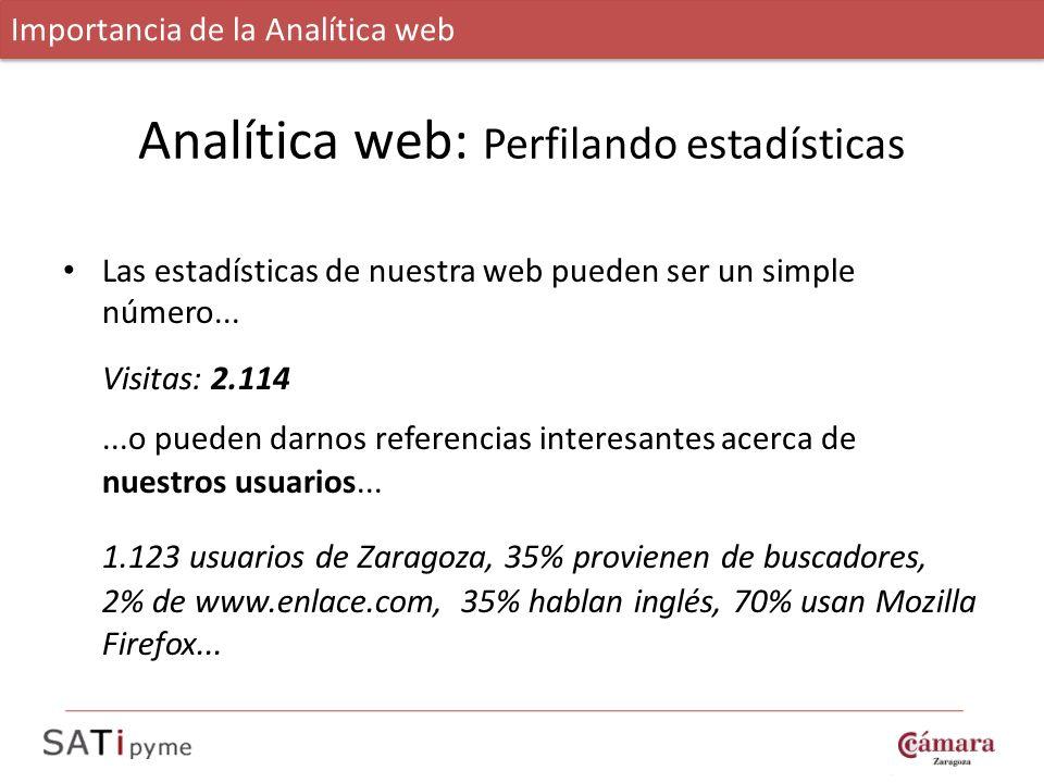 Analítica web: Perfilando estadísticas