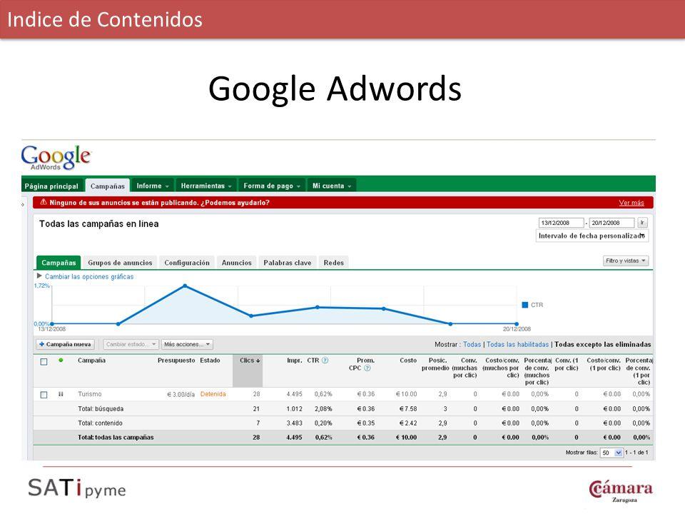 Indice de Contenidos Google Adwords