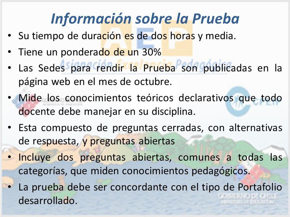 Información sobre la Prueba