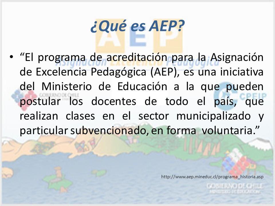 ¿Qué es AEP